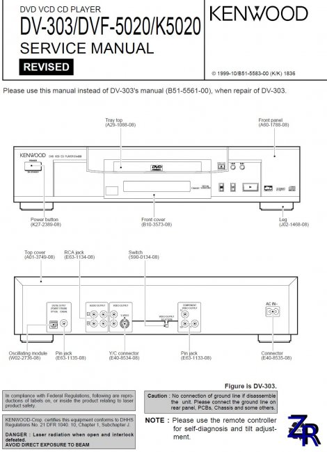 Service Manual - Kenwood - DV-303 / DVF-5020 / K5020 [PDF]